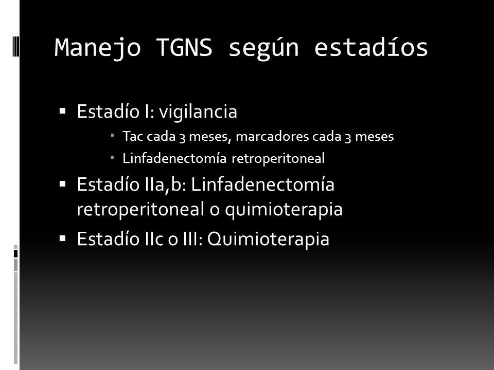 Manejo TGNS según estadíos Estadío I: vigilancia Tac cada 3 meses, marcadores cada 3 meses Linfadenectomía retroperitoneal Estadío IIa,b: Linfadenecto