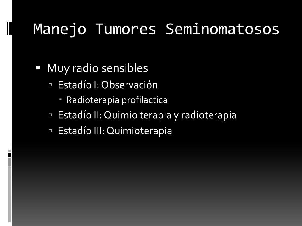 Manejo Tumores Seminomatosos Muy radio sensibles Estadío I: Observación Radioterapia profilactica Estadío II: Quimio terapia y radioterapia Estadío II