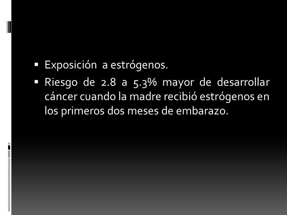 Exposición a estrógenos. Riesgo de 2.8 a 5.3% mayor de desarrollar cáncer cuando la madre recibió estrógenos en los primeros dos meses de embarazo.
