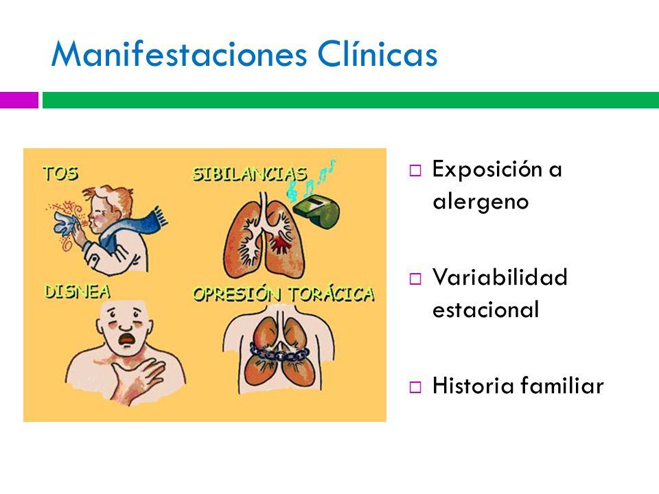 Manifestaciones Clínicas Exposición a alergeno Variabilidad estacional Historia familiar