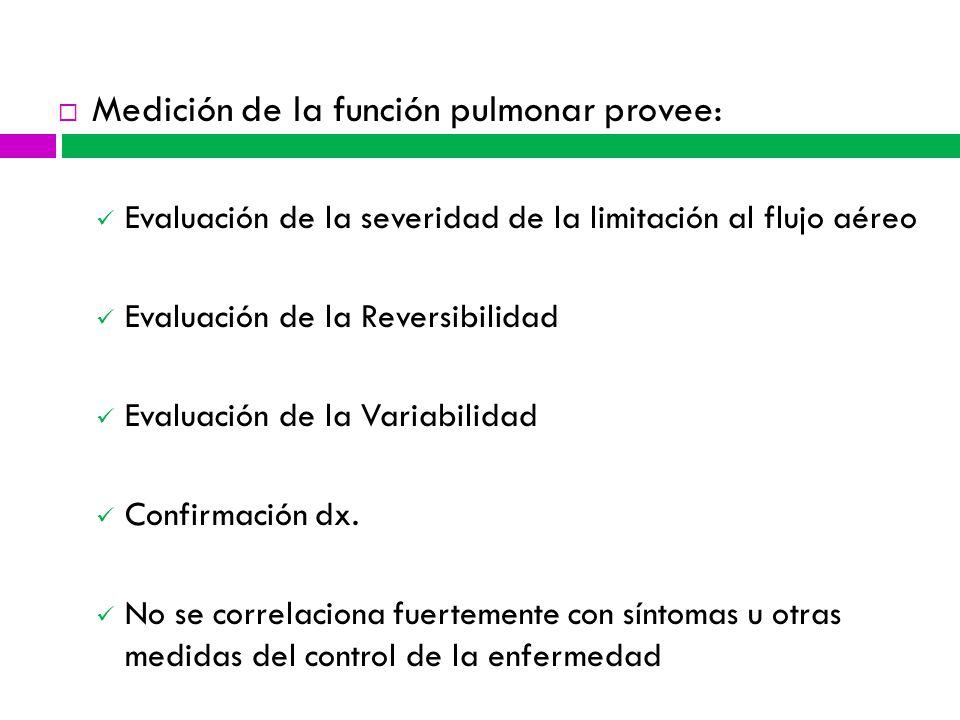 Medición de la función pulmonar provee: Evaluación de la severidad de la limitación al flujo aéreo Evaluación de la Reversibilidad Evaluación de la Variabilidad Confirmación dx.