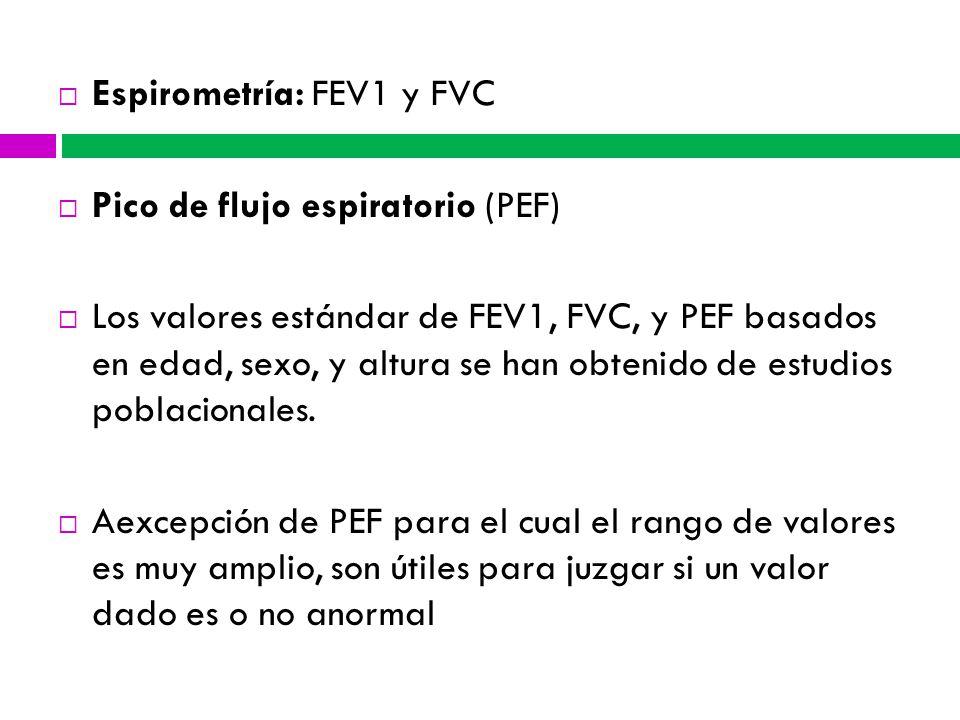 Espirometría: FEV1 y FVC Pico de flujo espiratorio (PEF) Los valores estándar de FEV1, FVC, y PEF basados en edad, sexo, y altura se han obtenido de estudios poblacionales.