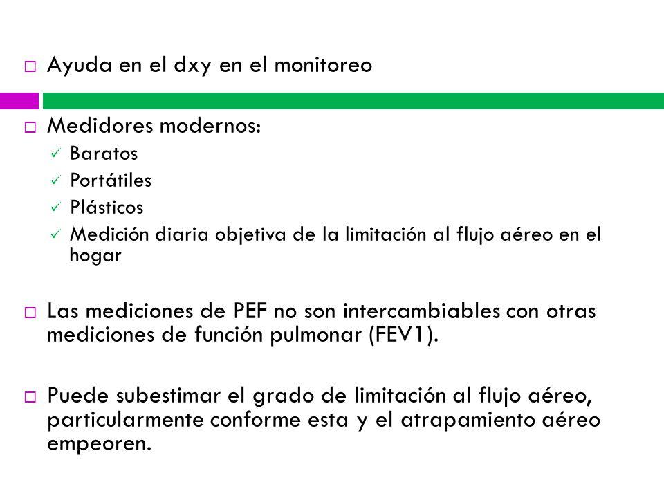 Ayuda en el dxy en el monitoreo Medidores modernos: Baratos Portátiles Plásticos Medición diaria objetiva de la limitación al flujo aéreo en el hogar Las mediciones de PEF no son intercambiables con otras mediciones de función pulmonar (FEV1).