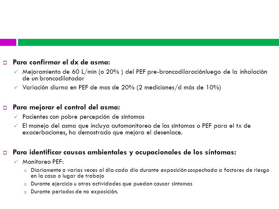 Para confirmar el dx de asma: Mejoramiento de 60 L/min (o 20% ) del PEF pre-broncodilaraciónluego de la inhalación de un broncodilatador Variación diurna en PEF de mas de 20% (2 mediciones/d más de 10%) Para mejorar el control del asma: Pacientes con pobre percepción de síntomas El manejo del asma que incluya automonitoreo de los síntomas o PEF para el tx de exacerbaciones, ha demostrado que mejora el desenlace.