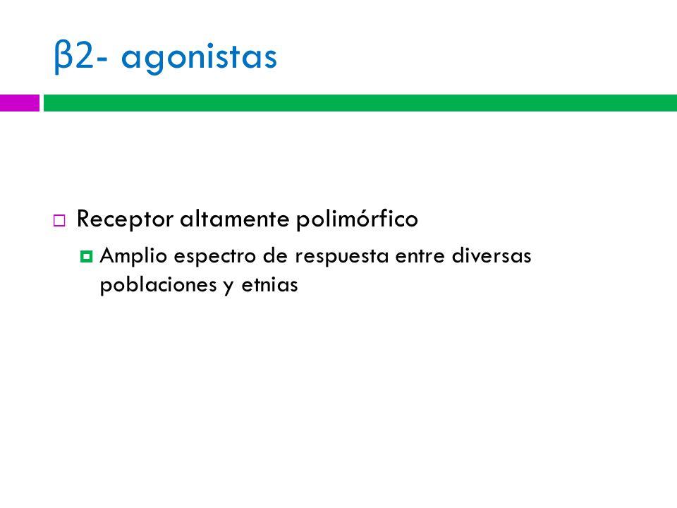 β 2- agonistas Receptor altamente polimórfico Amplio espectro de respuesta entre diversas poblaciones y etnias
