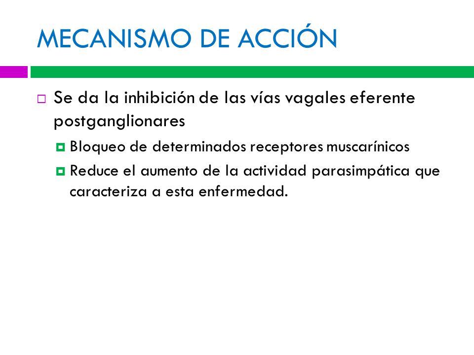 MECANISMO DE ACCIÓN Se da la inhibición de las vías vagales eferente postganglionares Bloqueo de determinados receptores muscarínicos Reduce el aumento de la actividad parasimpática que caracteriza a esta enfermedad.