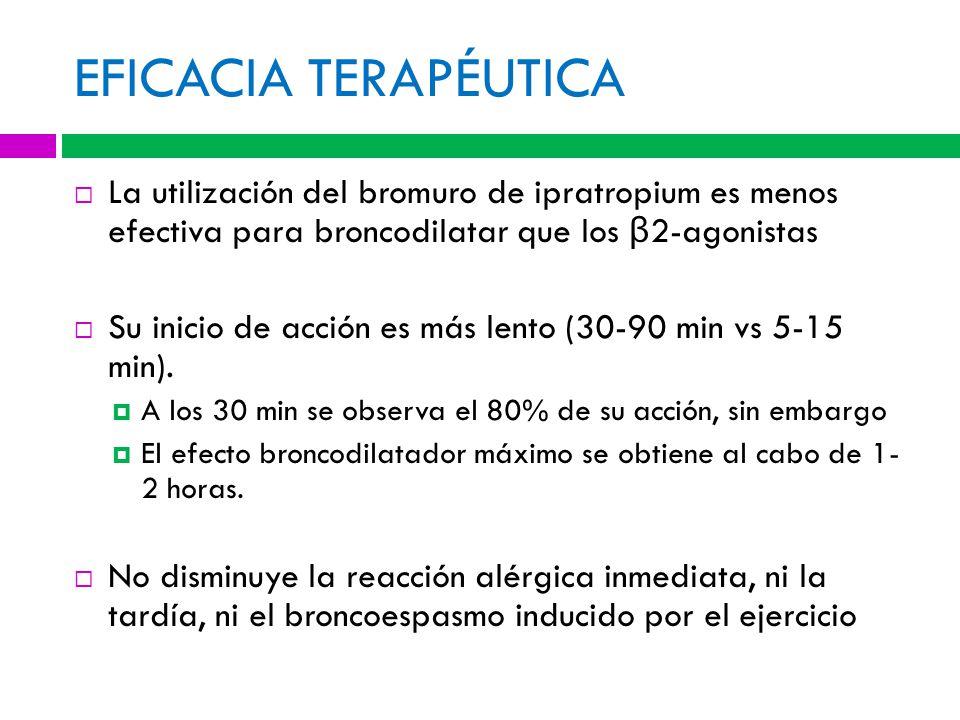 EFICACIA TERAPÉUTICA La utilización del bromuro de ipratropium es menos efectiva para broncodilatar que los β 2-agonistas Su inicio de acción es más lento (30-90 min vs 5-15 min).