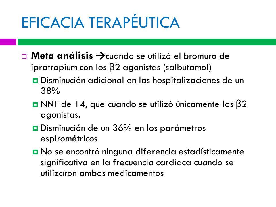 EFICACIA TERAPÉUTICA Meta análisis cuando se utilizó el bromuro de ipratropium con los β 2 agonistas (salbutamol) Disminución adicional en las hospitalizaciones de un 38% NNT de 14, que cuando se utilizó únicamente los β 2 agonistas.