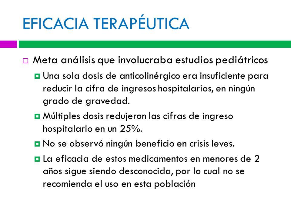 EFICACIA TERAPÉUTICA Meta análisis que involucraba estudios pediátricos Una sola dosis de anticolinérgico era insuficiente para reducir la cifra de ingresos hospitalarios, en ningún grado de gravedad.