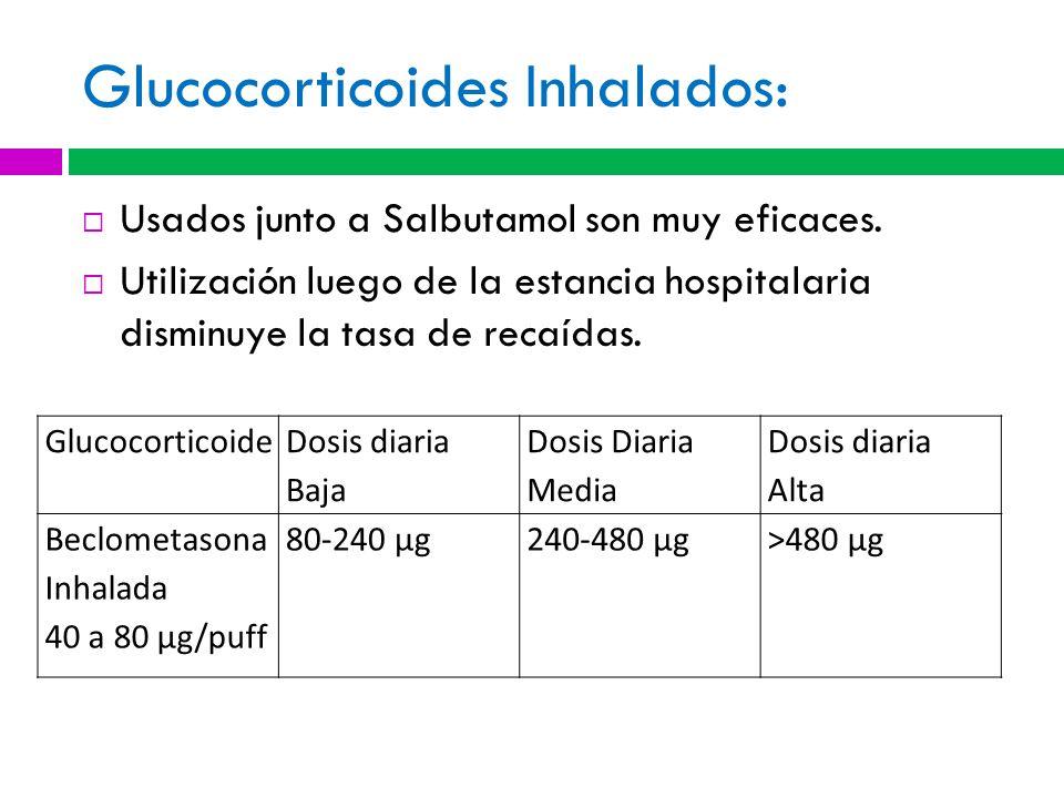 Glucocorticoides Inhalados: Usados junto a Salbutamol son muy eficaces.