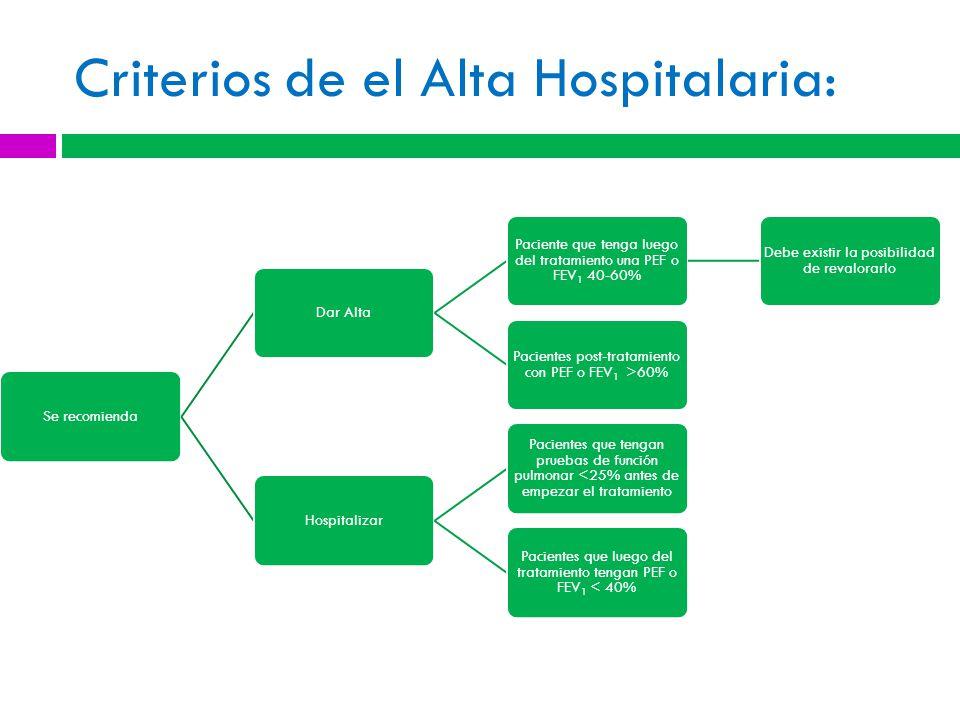 Criterios de el Alta Hospitalaria: Se recomiendaDar Alta Paciente que tenga luego del tratamiento una PEF o FEV1 40-60% Debe existir la posibilidad de revalorarlo Pacientes post-tratamiento con PEF o FEV1 >60% Hospitalizar Pacientes que tengan pruebas de función pulmonar <25% antes de empezar el tratamiento Pacientes que luego del tratamiento tengan PEF o FEV1 < 40%