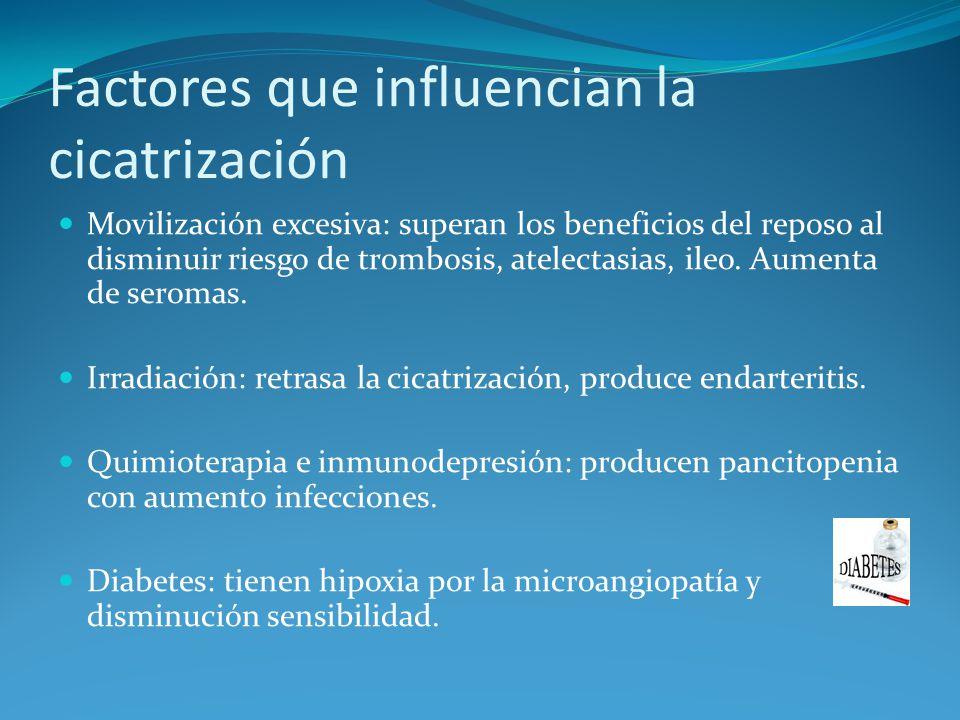 Factores que influencian la cicatrización Movilización excesiva: superan los beneficios del reposo al disminuir riesgo de trombosis, atelectasias, ileo.