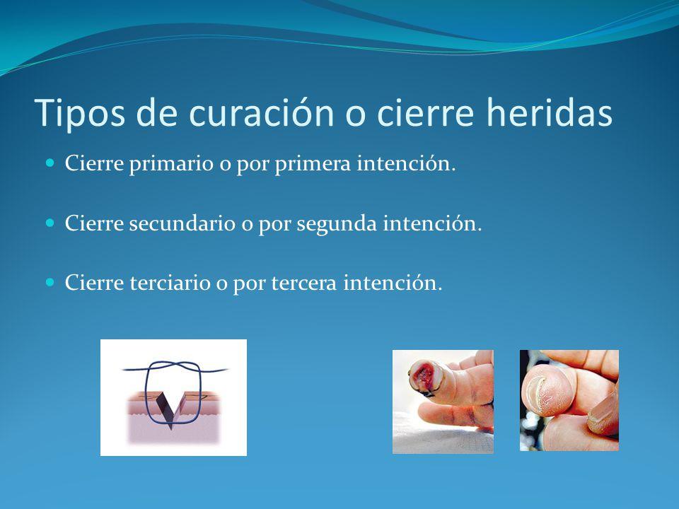 Tipos de curación o cierre heridas Cierre primario o por primera intención.