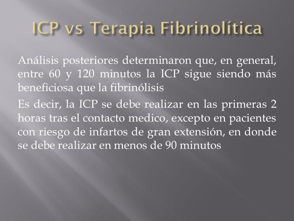 Análisis posteriores determinaron que, en general, entre 60 y 120 minutos la ICP sigue siendo más beneficiosa que la fibrinólisis Es decir, la ICP se