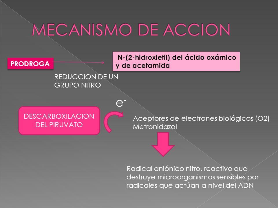 PRODROGA N-(2-hidroxietil) del ácido oxámico y de acetamida N-(2-hidroxietil) del ácido oxámico y de acetamida REDUCCION DE UN GRUPO NITRO DESCARBOXIL
