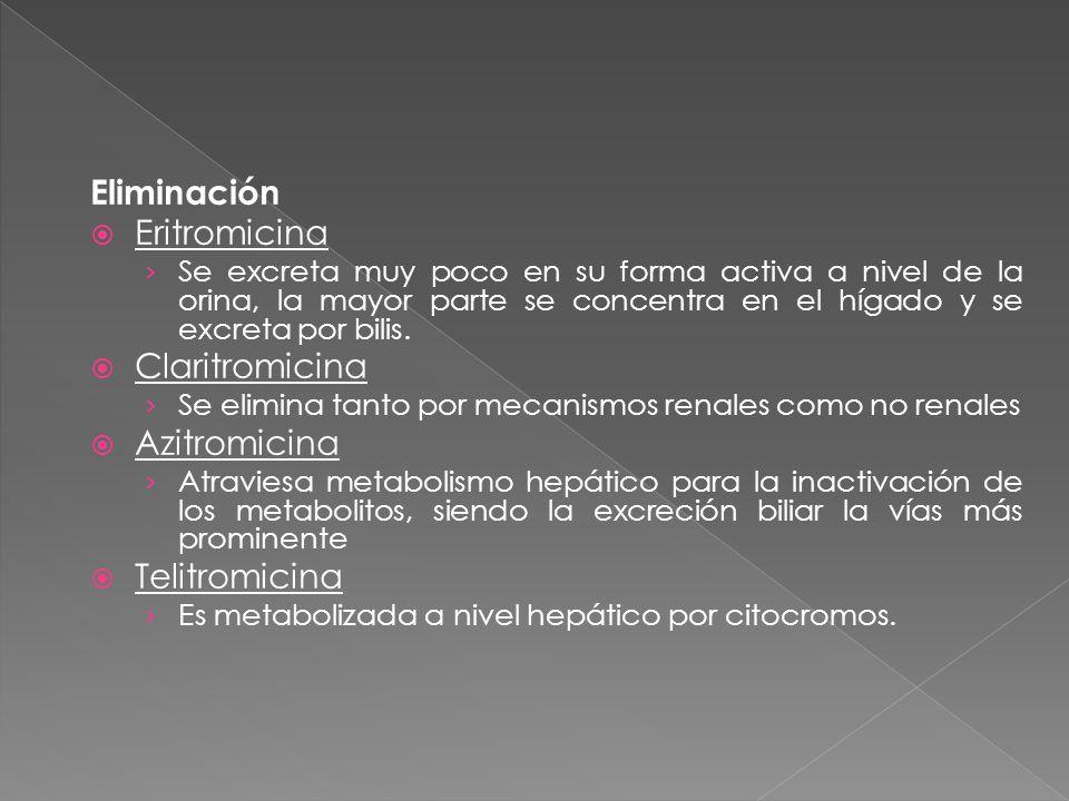 Eliminación Eritromicina Se excreta muy poco en su forma activa a nivel de la orina, la mayor parte se concentra en el hígado y se excreta por bilis.