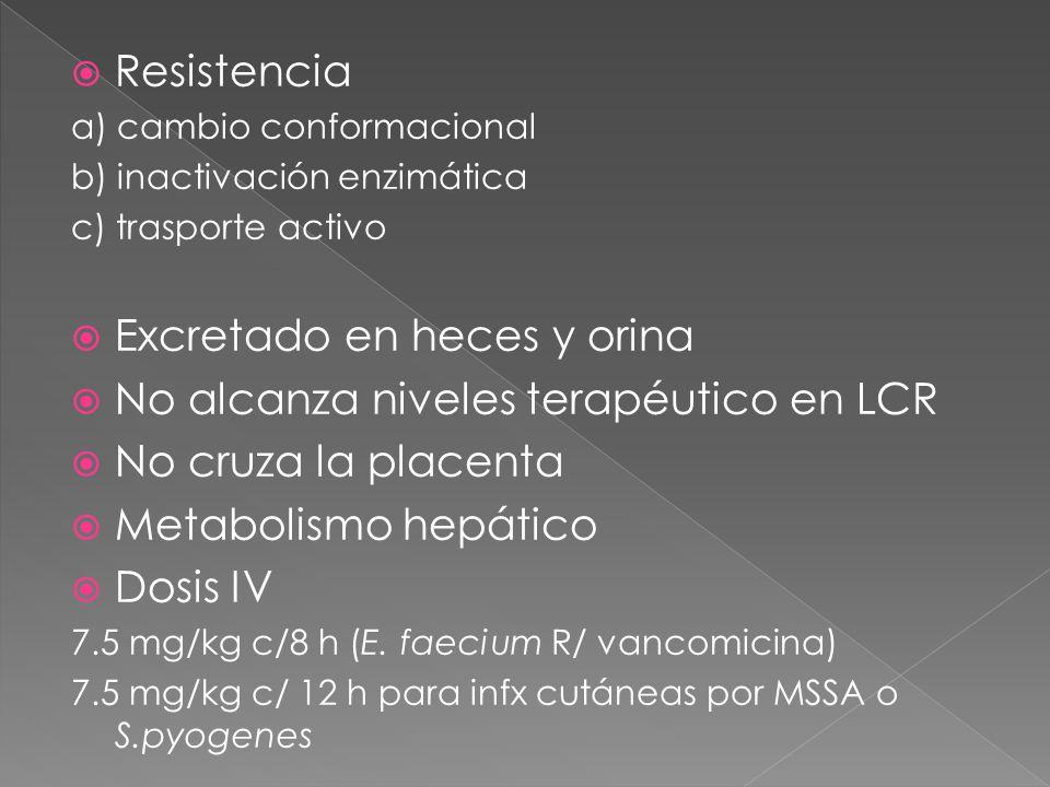 Resistencia a) cambio conformacional b) inactivación enzimática c) trasporte activo Excretado en heces y orina No alcanza niveles terapéutico en LCR N