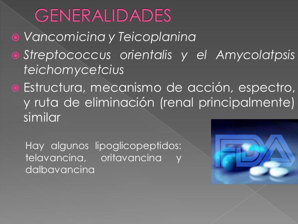 Vancomicina y Teicoplanina Streptococcus orientalis y el Amycolatpsis teichomycetcius Estructura, mecanismo de acción, espectro, y ruta de eliminación