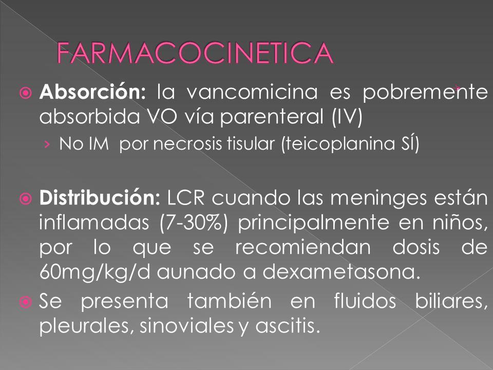 Absorción: la vancomicina es pobremente absorbida VO vía parenteral (IV) No IM por necrosis tisular (teicoplanina SÍ) Distribución: LCR cuando las men