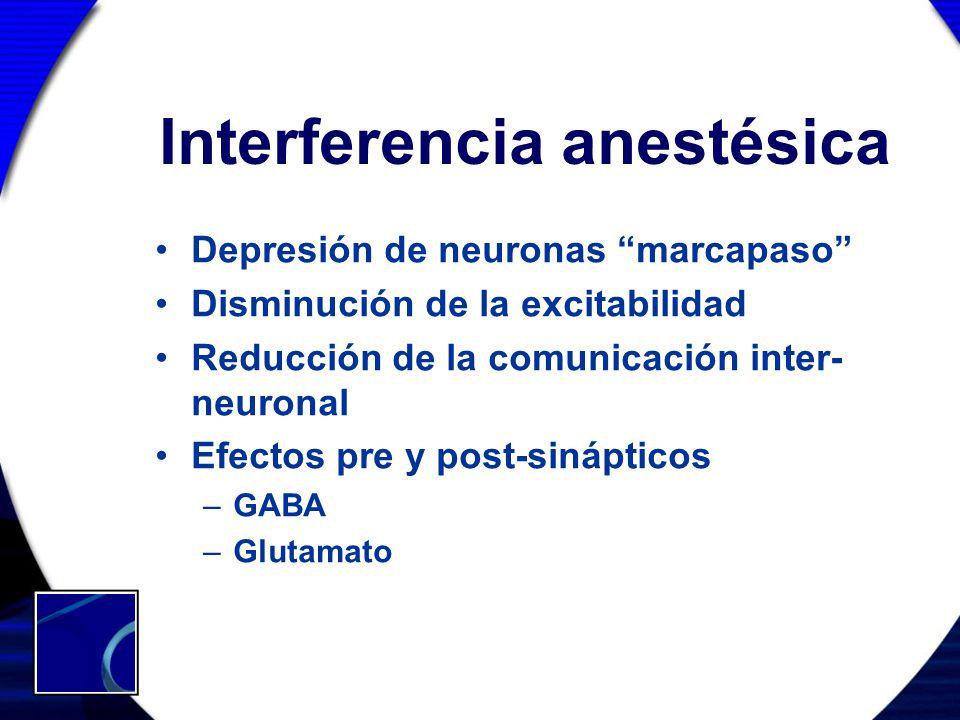 Interferencia anestésica Depresión de neuronas marcapaso Disminución de la excitabilidad Reducción de la comunicación inter- neuronal Efectos pre y po