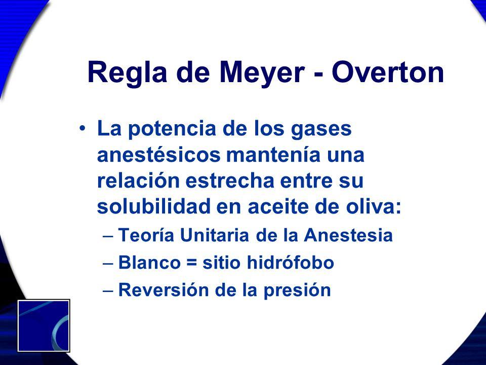 Regla de Meyer - Overton La potencia de los gases anestésicos mantenía una relación estrecha entre su solubilidad en aceite de oliva: –Teoría Unitaria