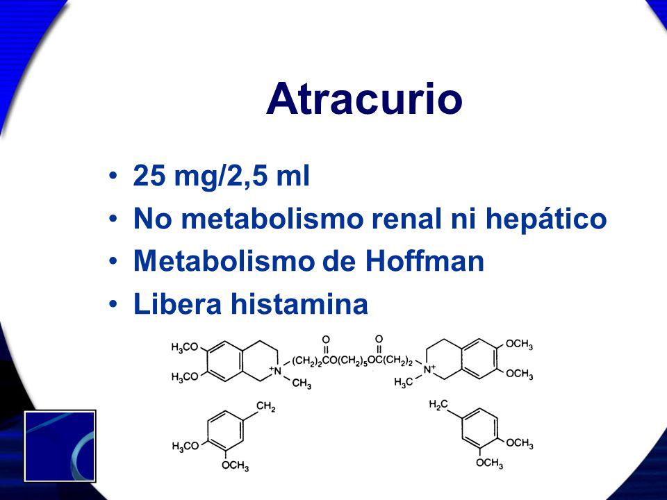 Atracurio 25 mg/2,5 ml No metabolismo renal ni hepático Metabolismo de Hoffman Libera histamina