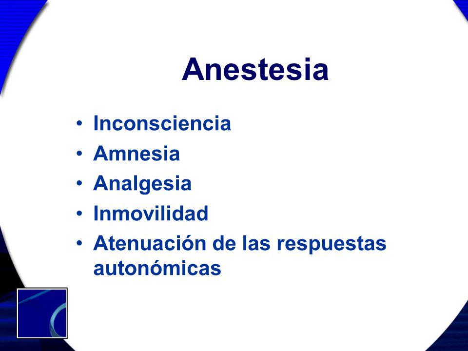 Anestesia Inconsciencia Amnesia Analgesia Inmovilidad Atenuación de las respuestas autonómicas