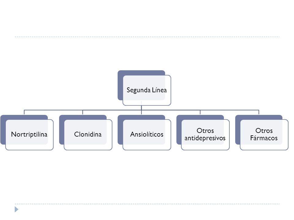 Segunda LíneaNortriptilinaClonidinaAnsiolíticos Otros antidepresivos Otros Fármacos