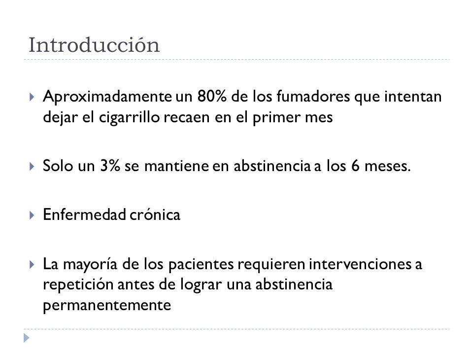 Introducción Aproximadamente un 80% de los fumadores que intentan dejar el cigarrillo recaen en el primer mes Solo un 3% se mantiene en abstinencia a