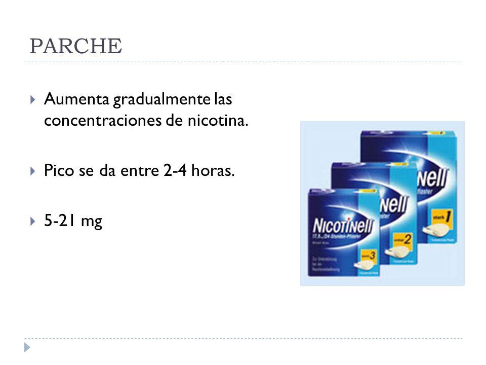 PARCHE Aumenta gradualmente las concentraciones de nicotina. Pico se da entre 2-4 horas. 5-21 mg