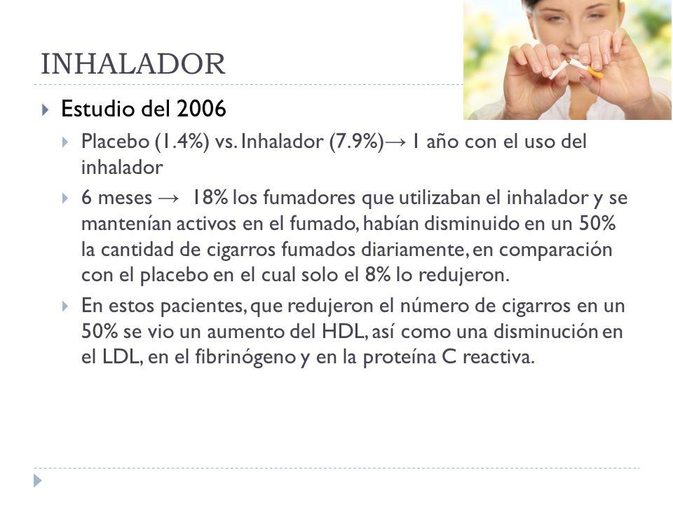 INHALADOR Estudio del 2006 Placebo (1.4%) vs. Inhalador (7.9%) 1 año con el uso del inhalador 6 meses 18% los fumadores que utilizaban el inhalador y