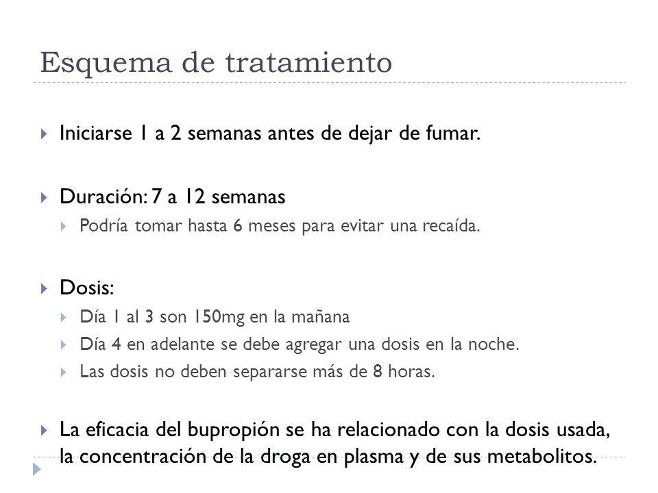 Esquema de tratamiento Iniciarse 1 a 2 semanas antes de dejar de fumar. Duración: 7 a 12 semanas Podría tomar hasta 6 meses para evitar una recaída. D