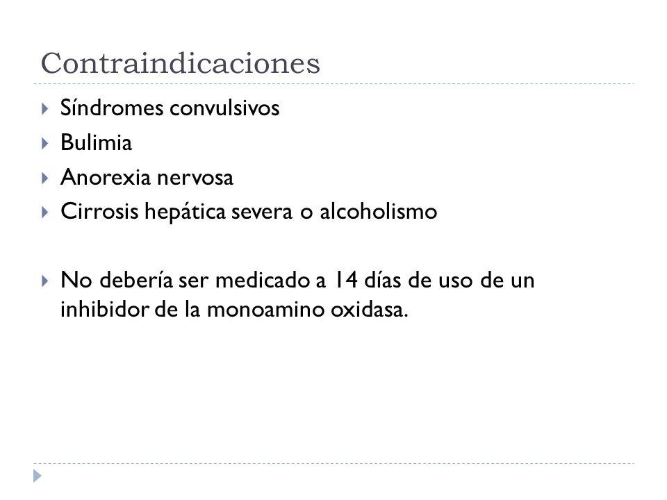 Contraindicaciones Síndromes convulsivos Bulimia Anorexia nervosa Cirrosis hepática severa o alcoholismo No debería ser medicado a 14 días de uso de un inhibidor de la monoamino oxidasa.
