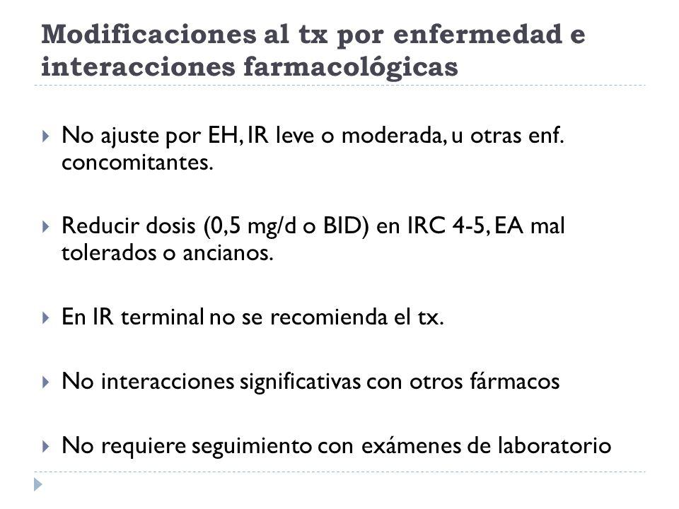 Modificaciones al tx por enfermedad e interacciones farmacológicas No ajuste por EH, IR leve o moderada, u otras enf. concomitantes. Reducir dosis (0,