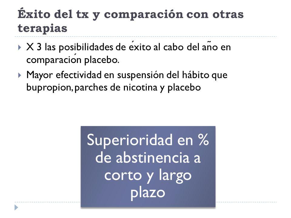 Éxito del tx y comparación con otras terapias X 3 las posibilidades de exito al cabo del an ̃ o en comparacion placebo. Mayor efectividad en suspensió