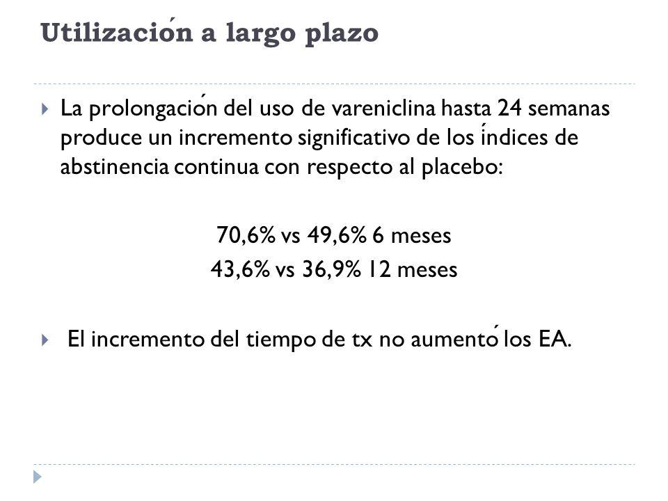 Utilizacion a largo plazo La prolongacion del uso de vareniclina hasta 24 semanas produce un incremento significativo de los indices de abstinencia continua con respecto al placebo: 70,6% vs 49,6% 6 meses 43,6% vs 36,9% 12 meses El incremento del tiempo de tx no aumento los EA.