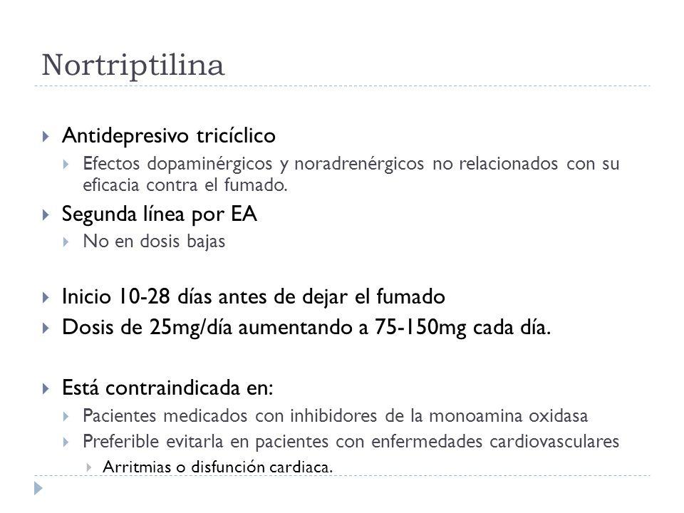 Nortriptilina Antidepresivo tricíclico Efectos dopaminérgicos y noradrenérgicos no relacionados con su eficacia contra el fumado. Segunda línea por EA