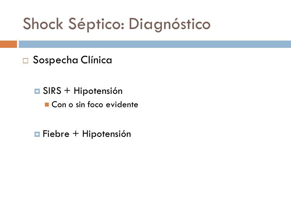 Shock Séptico: Diagnóstico Sospecha Clínica SIRS + Hipotensión Con o sin foco evidente Fiebre + Hipotensión