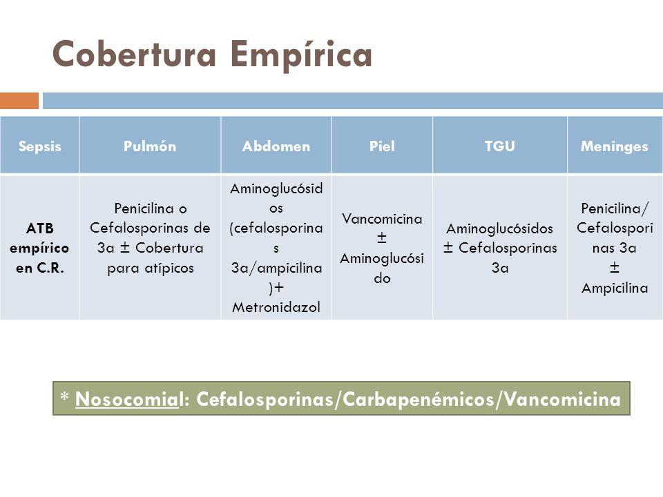 Cobertura Empírica SepsisPulmónAbdomenPielTGUMeninges ATB empírico en C.R. Penicilina o Cefalosporinas de 3a ± Cobertura para atípicos Aminoglucósid o