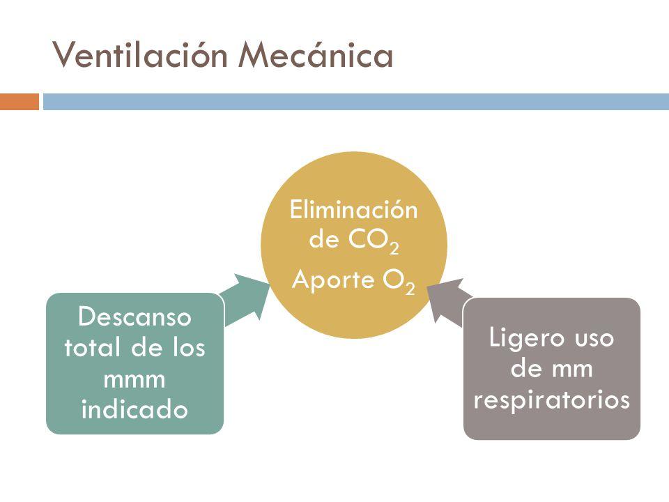 Ventilación Mecánica Eliminación de CO2 Aporte O 2 Descanso total de los mmm indicado Ligero uso de mm respiratorios