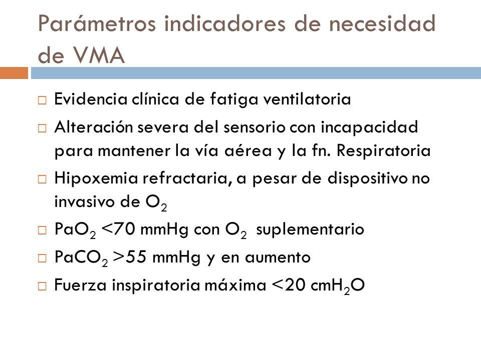 Parámetros indicadores de necesidad de VMA Evidencia clínica de fatiga ventilatoria Alteración severa del sensorio con incapacidad para mantener la ví