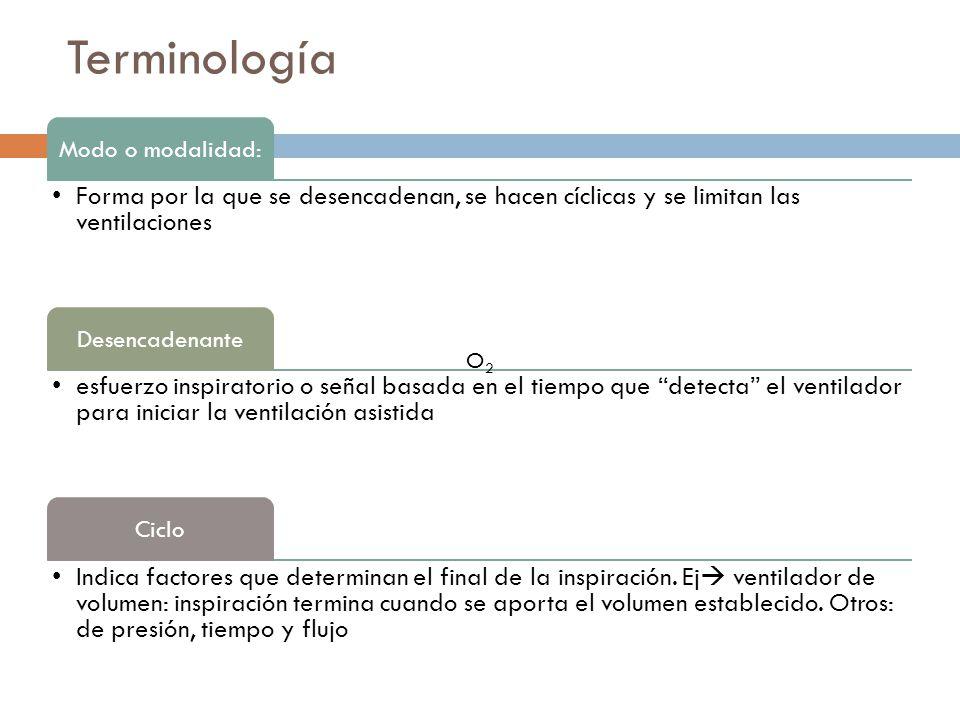 Terminología Modo o modalidad: Forma por la que se desencadenan, se hacen cíclicas y se limitan las ventilaciones Desencadenante esfuerzo inspiratorio