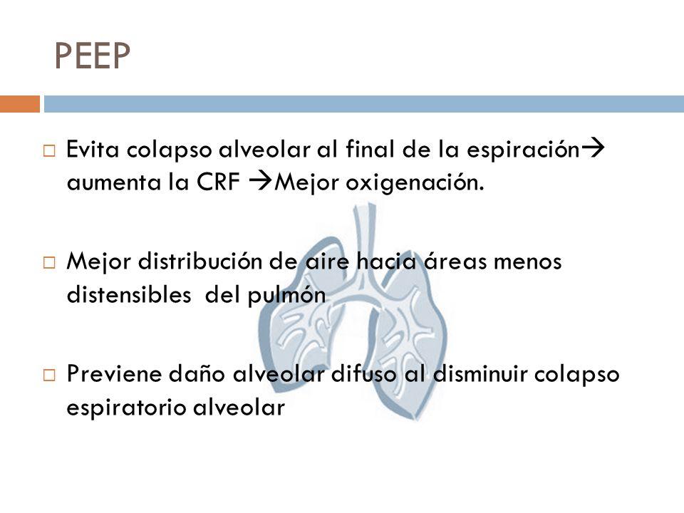 PEEP Evita colapso alveolar al final de la espiración aumenta la CRF Mejor oxigenación. Mejor distribución de aire hacia áreas menos distensibles del