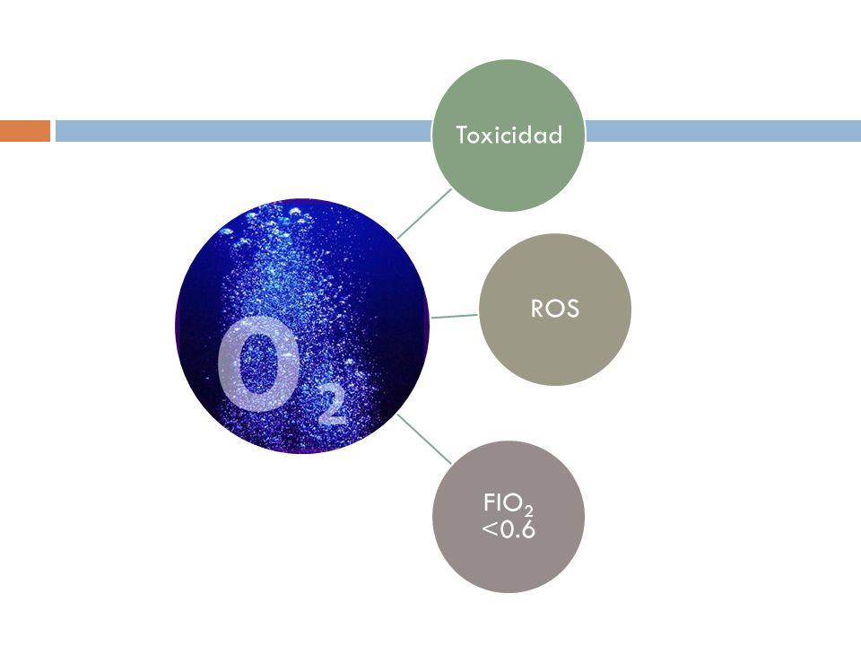 ToxicidadROS FIO2 <0.6