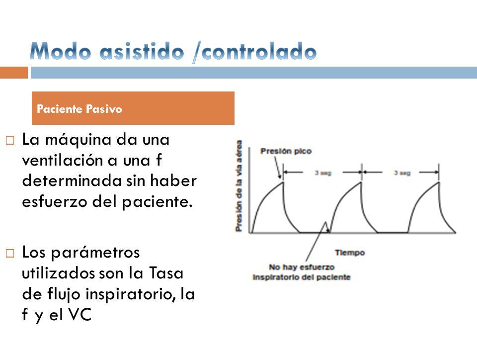 La máquina da una ventilación a una f determinada sin haber esfuerzo del paciente. Los parámetros utilizados son la Tasa de flujo inspiratorio, la f y