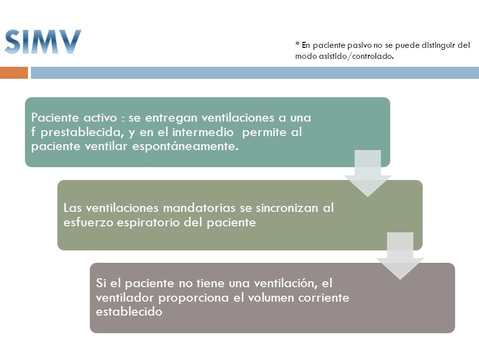 Paciente activo : se entregan ventilaciones a una f prestablecida, y en el intermedio permite al paciente ventilar espontáneamente. Las ventilaciones