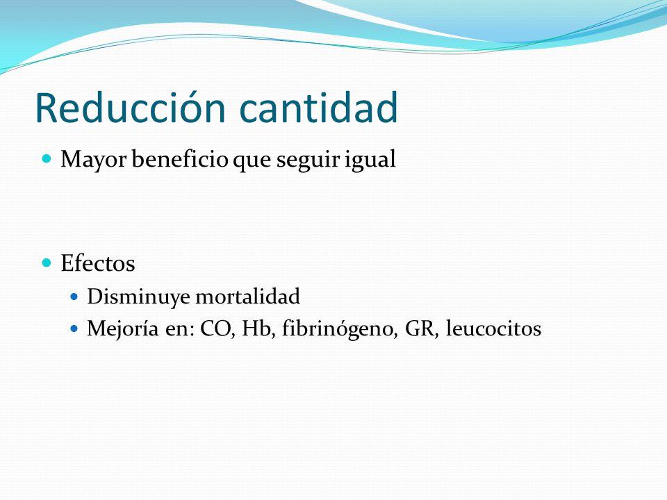 Reducción cantidad Mayor beneficio que seguir igual Efectos Disminuye mortalidad Mejoría en: CO, Hb, fibrinógeno, GR, leucocitos