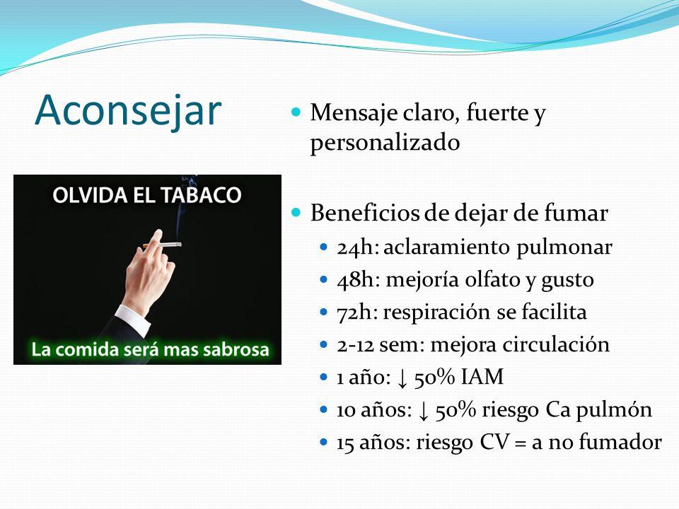 Aconsejar Mensaje claro, fuerte y personalizado Beneficios de dejar de fumar 24h: aclaramiento pulmonar 48h: mejoría olfato y gusto 72h: respiración s
