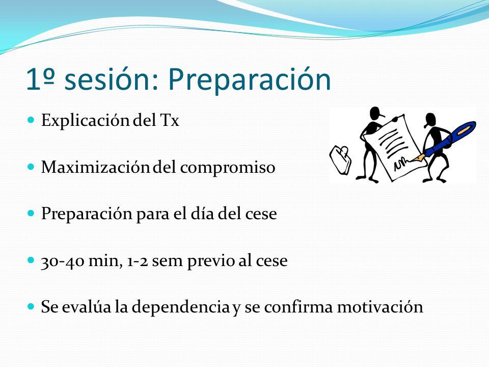 1º sesión: Preparación Explicación del Tx Maximización del compromiso Preparación para el día del cese 30-40 min, 1-2 sem previo al cese Se evalúa la