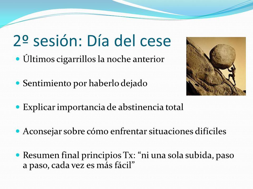 2º sesión: Día del cese Últimos cigarrillos la noche anterior Sentimiento por haberlo dejado Explicar importancia de abstinencia total Aconsejar sobre